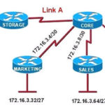 CCNA 200-125 Exam: Subnetting Questions With Answers