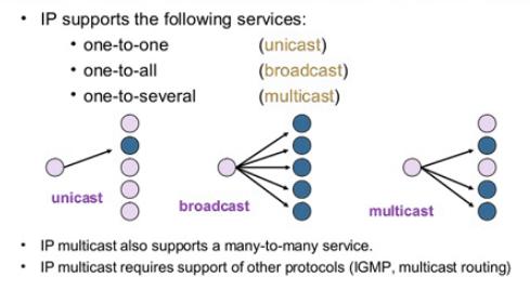 unicast multicast broadcast
