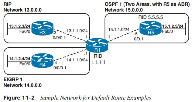 Ccie Routing And Switching Faq  Igp Route Redistribution