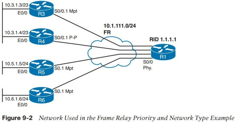 ccie-routing-switching-faq-ospf