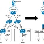 ccna-cloud-faq-virtual-networking-services-application-containers210-451-ccna-cloud-cldfnd-faq-virtual-networking-services-application-containers