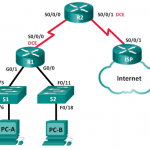 ccna-rse-lab-configuring-basic-dhcpv4-router