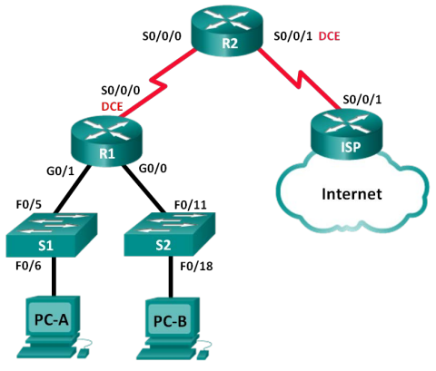 lab configuring basic dhcpv4 on a router answer