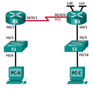 2.2.2.4 lab - configuring ipv4 static and default routes answers