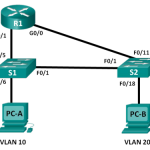 ccna-rse-lab-configuring-per-interface-inter-vlan-routing