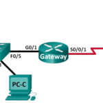 ccna-rse-lab-configuring-port-address-translation-pat