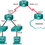 ccna-rse-lab-troubleshooting-dhcpv4
