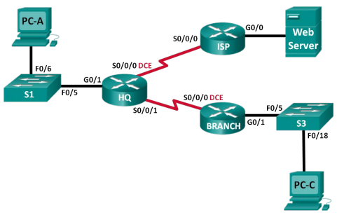 configure verify and troubleshoot ipv4 addressing and subnetting pdf