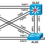 ccnp-switch-lab-vlans-vtp-inter-vlan-routing-case-study