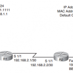 ccnp-tshoot-faq-introduction-troubleshooting-routing-protocols