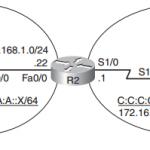 ccnp-tshoot-faq-ipv6-troubleshooting