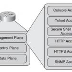 ccnp-tshoot-faq-security-troubleshooting-2
