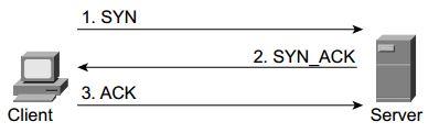 ccsp-secur-faq-context-based-access-control-cbac