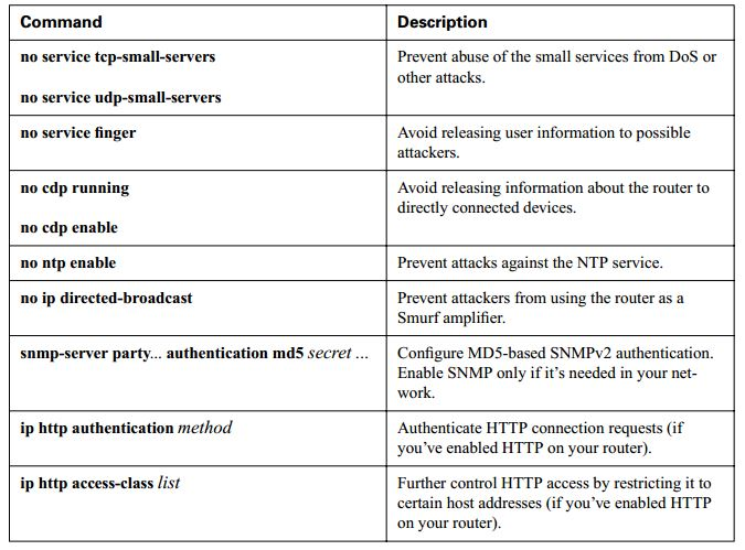 ccsp-secur-faq-securing-network-cisco-router