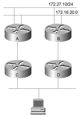 ccie-network-design-faq-ospf-network-design-1