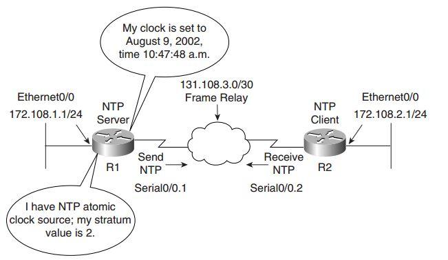 ccie-security-faq-application-protocols-1
