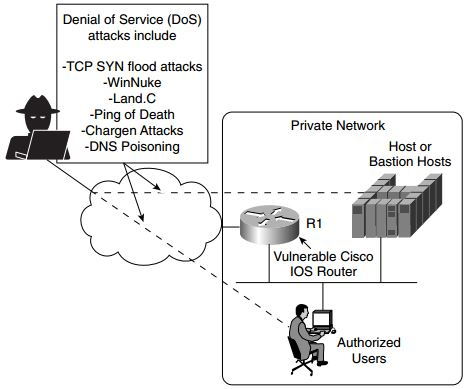 ccie-security-faq-network-security-policies-vulnerabilities-protection