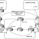 ccie-sp-mpls-faq-carriers-carrier-inter-provider-vpn-solutions