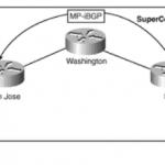ccie-sp-mpls-faq-provider-edge-pe-customer-edge-ce-connectivity-options