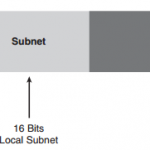 ccnp-route-notes-ipv6-introduction