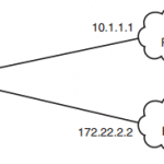 ccnp-route-notes-path-control