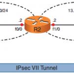 ccnp-secure-faq-deploying-vti-based-site-site-ipsec-vpns