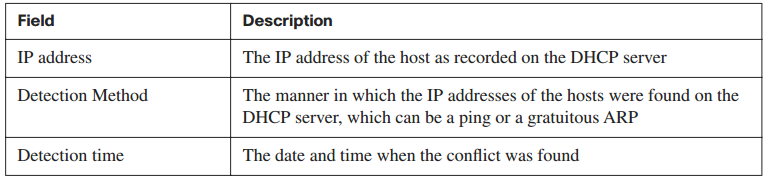 Using a Cisco Router as a DHCP Server - Config Router