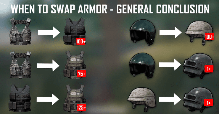 Armor and Helmet reduce the damage you receive from bullets