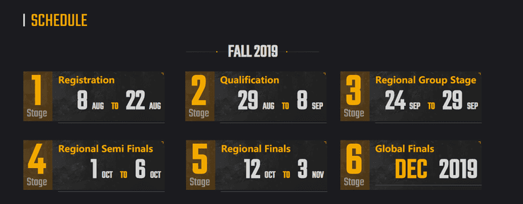 The regional group stage of PMCO Fall 2019 is coming soon