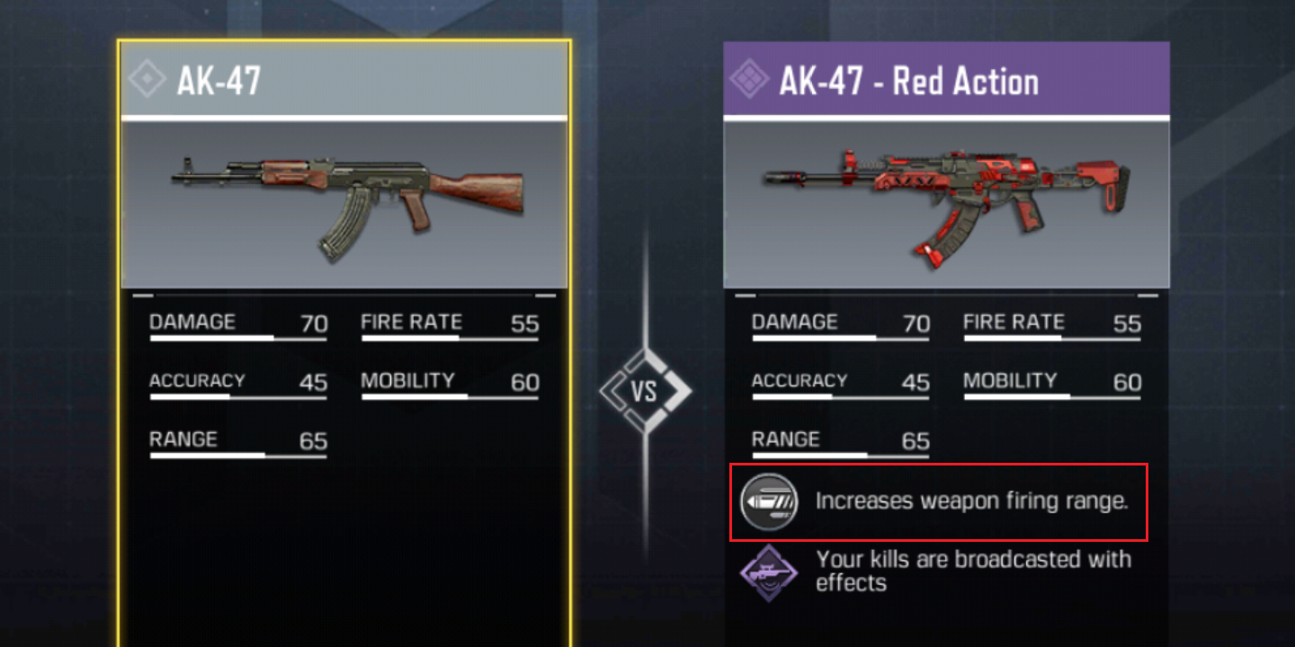 Call Of Duty: Mobile Pay To Win??? Weapon Variants Give An Edge For Premium Users